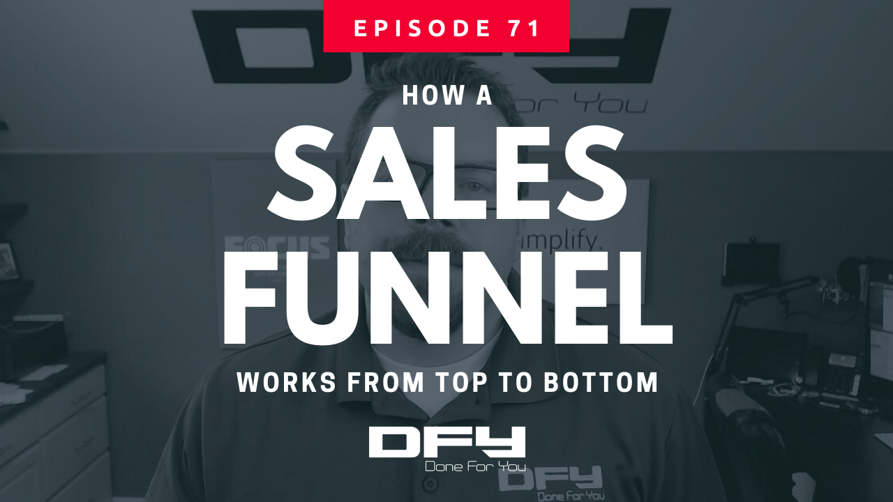 Automated Sales Funnels: Why They Work From Top To Bottom