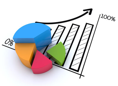 KPIs for SaaS startups