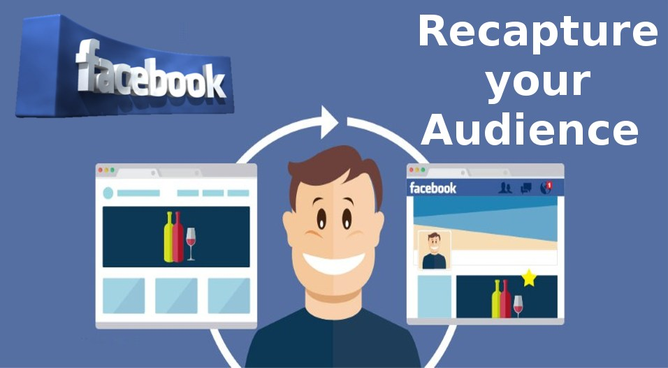 Remarketing Facebook Ads