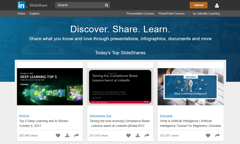b2b traffic from SlideShare