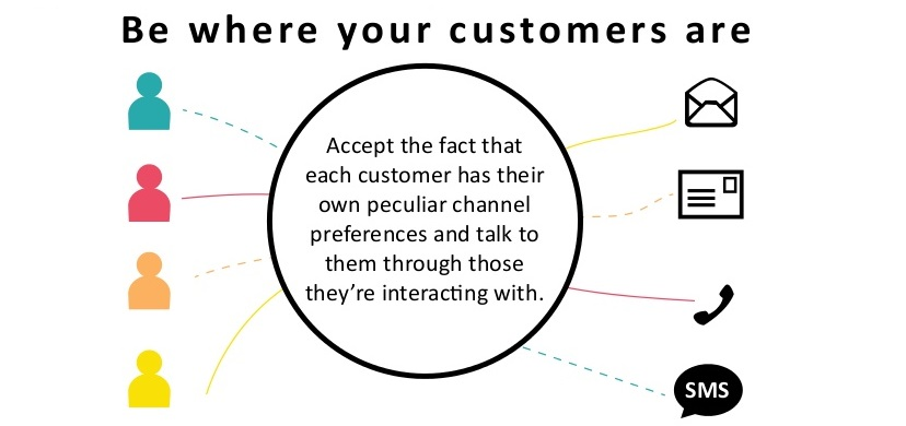 Be where your customers are
