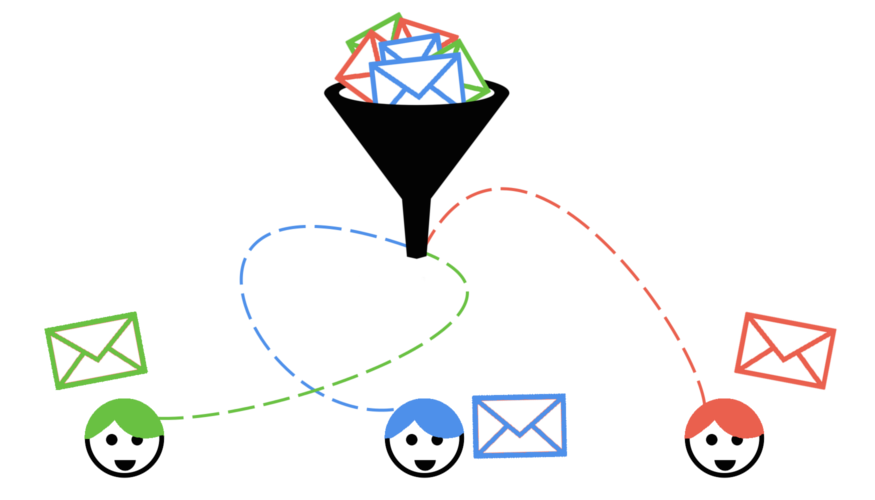 Interest-based email segmentation