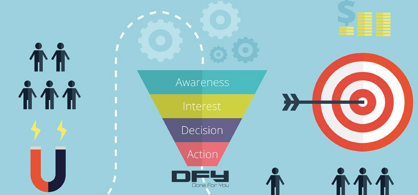 how to create a sales funnel