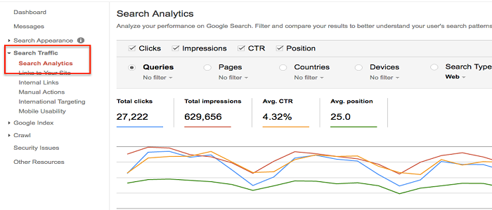 number of clicks Google Analytics