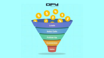 Underperforming funnels and campaigns
