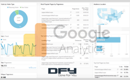 Google Analytics Key Metrics to Skyrocket Conversion Rate