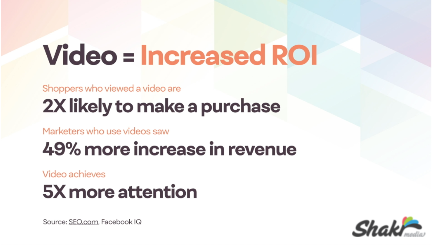 ROI of Video