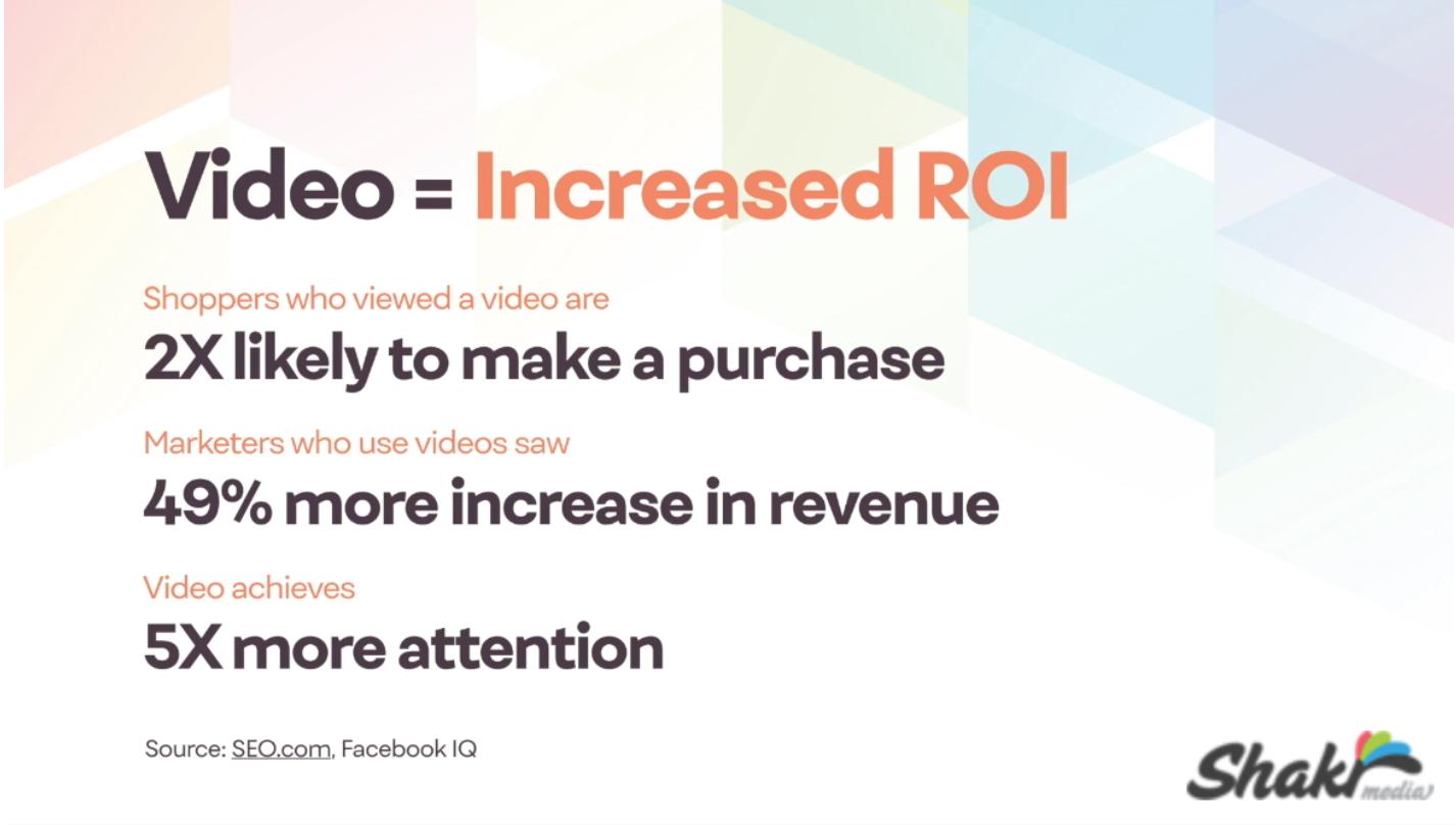 ROI of Video