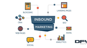 What They Don't Teach You At The School Of Inbound Marketing?