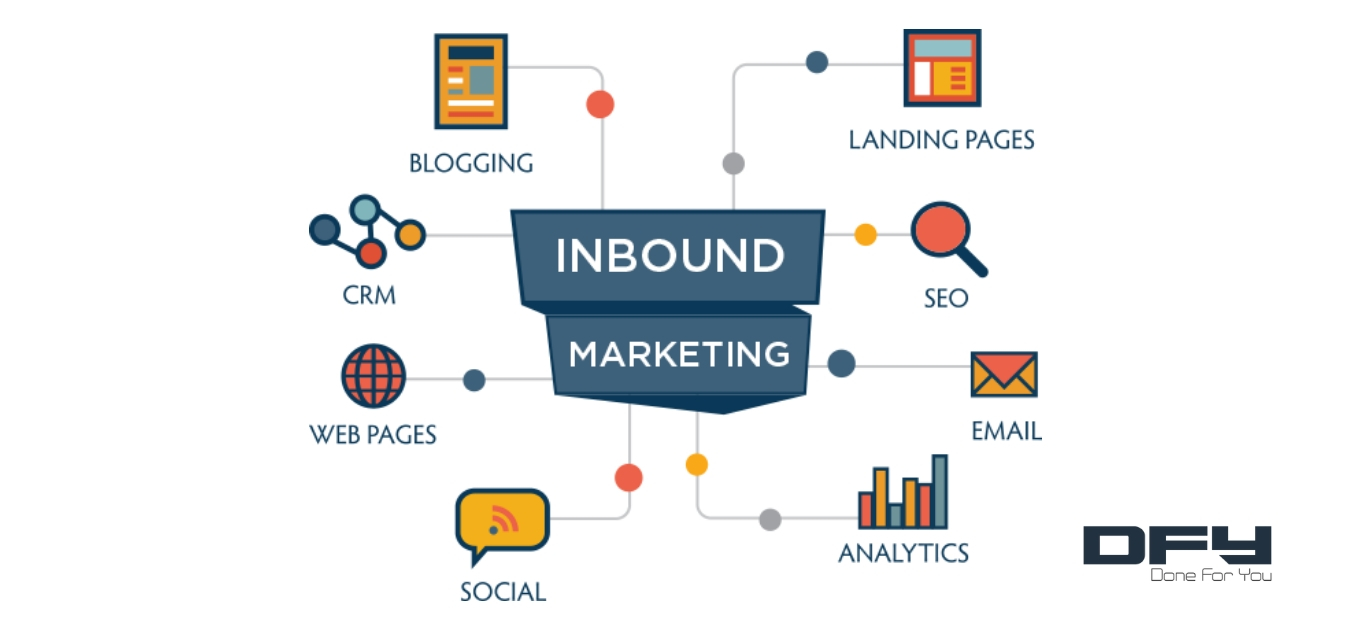 What They Don't Teach You At The School Of Inbound Marketing