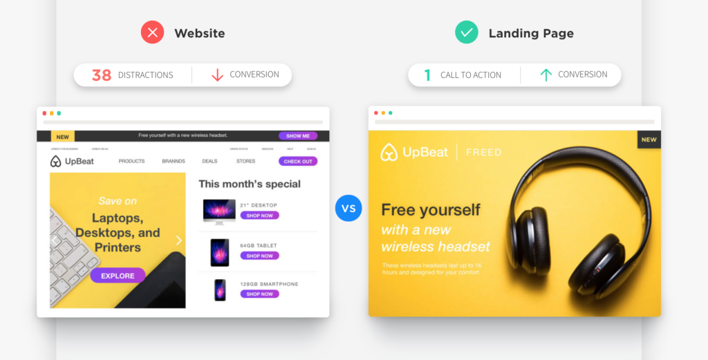 landing page clutter