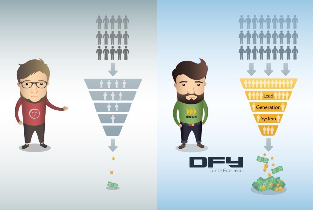 DFY-Lead-Generation-System