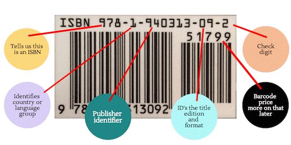 Assigning Ebook ISBN